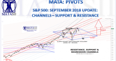 09-09-19-SEPTEMBER-PIVOTS-CHANNELS-SUPPORT -RESISTANCE-Update