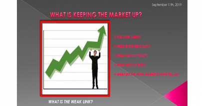 09-11-19-LONGWave-September 2019 - What is Keeping the Market Up-F1