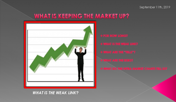 LONGWave – 09 11 19 –  SEPTEMBER –  What Is Keeping The Market Up?