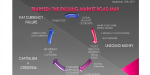 IN-DEPTH: TRANSCRIPTION – UnderTheLens – OCTOBER 2019 – Trapped – The Ensuing Market Road Map
