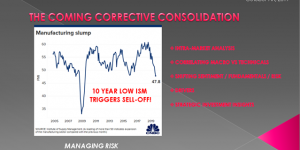 LONGWave  – 10 09 19 –  OCTOBER – The Coming Corrective Consolidation