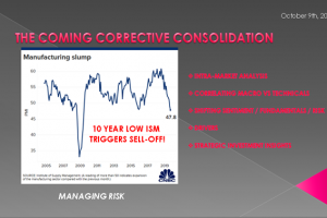 10-09-19-LONGWave - OCTOBER - The Coming Corrective Consolidation-Video Cover