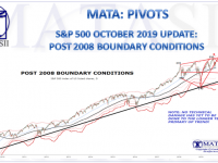 10-09-19-MATA-PIVOTS-OCTOBER 2019--Post 2008 Boundary Conditions-1