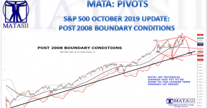 10-09-19-MATA-PIVOTS-OCTOBER 2019--Post 2008 Boundary Conditions-1