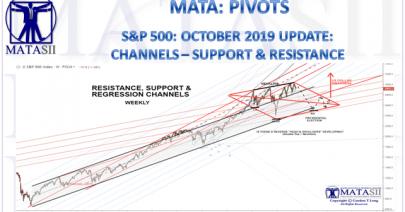 10-09-19-MATA-PIVOTS-OCTOBER 2019--Resistance & Support-1