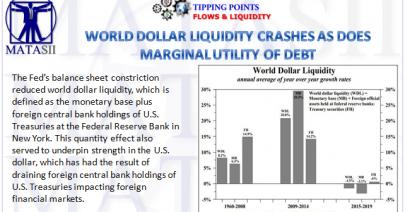 10-18-19-MACRO-TP-FLOWS & LIQUIDITY--Big Picture-World Liquidity