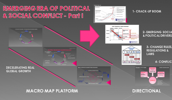 MACRO ANALYTICS  – 11 14 19 –  Coming Era of Political & Social Conflict