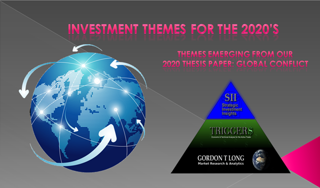 01-22-20-UnderTheLens-FEBRUARY-Investment Themes for the 20s-Video Cover