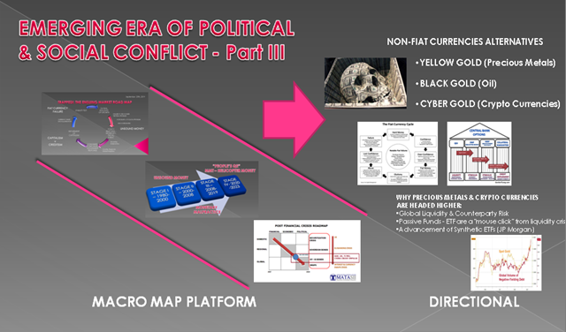 02-04-20-MACRO ANALYTICS - Era of Global Conflcit -m Part III - Cover