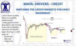 02-21-20-MATA-DRIVERS-CREDIT-Watching Credit for Early Warnings
