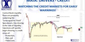 WATCHING THE CREDIT MARKETS FOR EARLY WARNINGS!