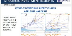 COVID-19 CRIPPLING SUPPLY CHAINS – WILL CRIMP APPLE'S BUYBACK CASH