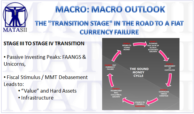 03-02-20-MACRO-MACRO OUTLOOK-The Transition Stage in the Road to a Fiat Currency Failure