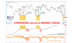 03-23-20-Pandemic v Market Crsh - F1 Cover