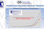 04-03-20-Cascading Financial Tremors - Cover-1b