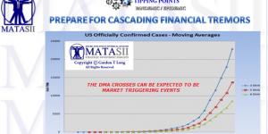 PREPARE FOR CASCADING FINANCIAL TREMORS