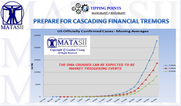 04-03-20-Cascading Financial Tremors - Cover-1b