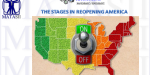 THE STAGES IN REOPENING AMERICA