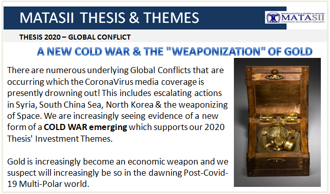 04-18-20-THESIS 202 - GLOBAL CONFLICT-Weaponization of Gold-Cover