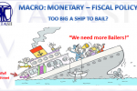 04-27-20-MACRO-US-MONETARY - FISCAL POLICY-Need More Bailers Cover