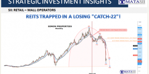 """REITS TRAPPED IN A LOSING """"CATCH-22""""!"""