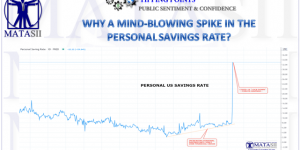 WHY A MIND-BLOWING SPIKE IN THE  PERSONAL SAVINGS RATE?