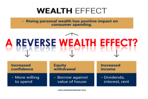 06-07-20-MACRO ANALYTICS - A Reverse Wealth Effect - Cover