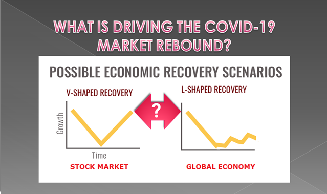 06-10-20-LONGWave - JUNE - What Is Driving the Covid-19 Maretk Rebound-Cover-Video