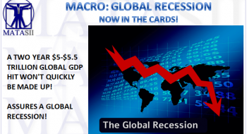 MACRO GLOBAL RECESSION NOW IN THE CARDS!