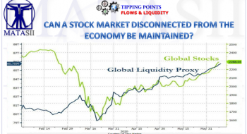CAN A STOCK MARKET DISCONNECTED FROM THE ECONOMY BE MAINTAINED?