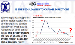 06-22-20-TP-FLOWS & LIQUIDITY--IS THE FED SLOWING TO CHANGE DIRECTION