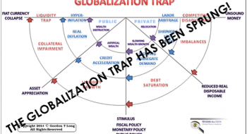 UnderTheLens – 06-24-20 – JULY – THE GLOBALIZATION TRAP HAS BEEN SPRUNG