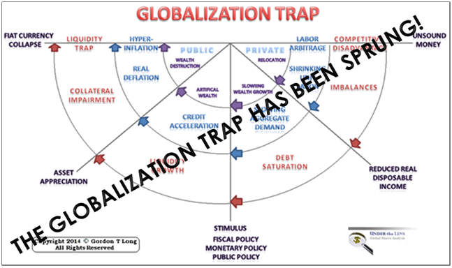 06-24-20-UnderTheLens - JULY- The Globalization Trap Has Been Sprung - Cover