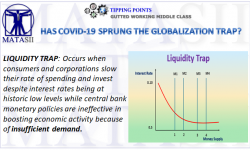 06-24-20-UnderTheLens - JULY- The Globalization Trap Has Been Sprung - Has COVID-19 Sprung the Trap