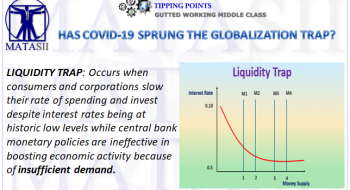 HAS COVID-19 SPRUNG THE GLOBALIZATION TRAP?