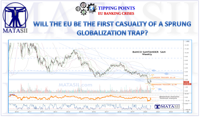 06-30-20-TP-EU BANKING CRISIS - Will EU Be The First Casualty of the Globalization Trap - Cover