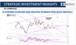 08-02-20-SII-CURRENCIES-EURUSD Has Helped Power Precious Metals - Cover