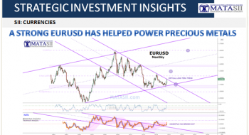 A STRONG EURUSD HAS HELPED POWER PRECIOUS METALS