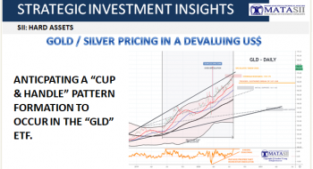 ARE GOLD & SILVER PRICING IN A DEVALUING US$?