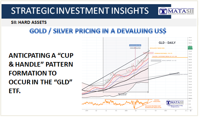 08-02-20-SII-HARD ASSETS-Gold and Silver Pricing in a Devaluing USD - Cover