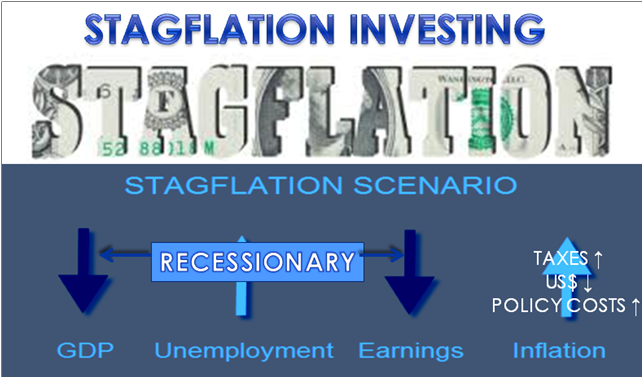 08-05-20-LONGWave -August - Stagflation Investing - Video Cover