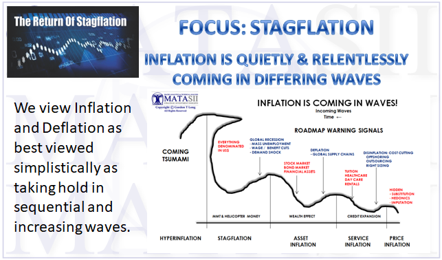 08-08-20-MATA-DRIVERS-INFLATION-Inflation Coming In Waves -Cover