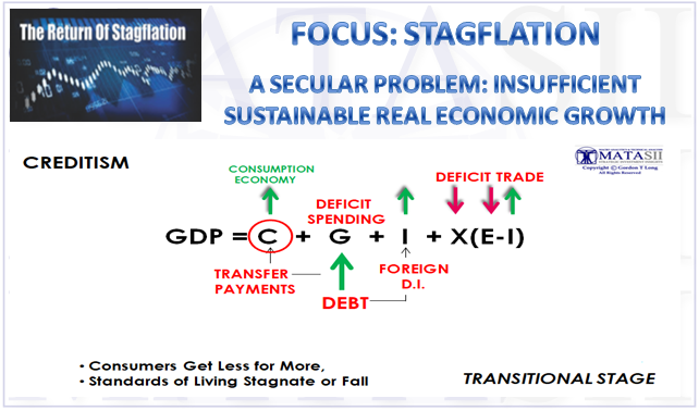 08-16-20-MACRO-US-MONETARY POLICY - Insufficient Real Economic Growth-Cover-1