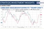 09-18-20-SII-BONDS-CREDIT-China May Have Begin Playing Its Trump Card