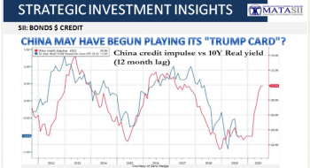 "CHINA MAY HAVE BEGUN PLAYING ITS ""TRUMP CARD""?"