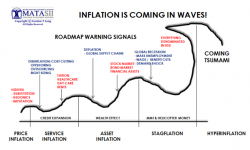 UnderTheLens - OCTOBER - Inflation PLUS Deflation-Video Cover-1