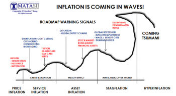 UnderTheLens – 09-23-20 – OCTOBER – Inflation PLUS Deflation?