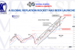 10-21-20-MATA-PATTERNS-SPX -Long Term Monthly Update -Global Reflation Rocket - Cover