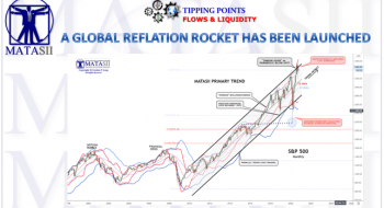 A GLOBAL REFLATION ROCKET HAS BEEN LAUNCHED