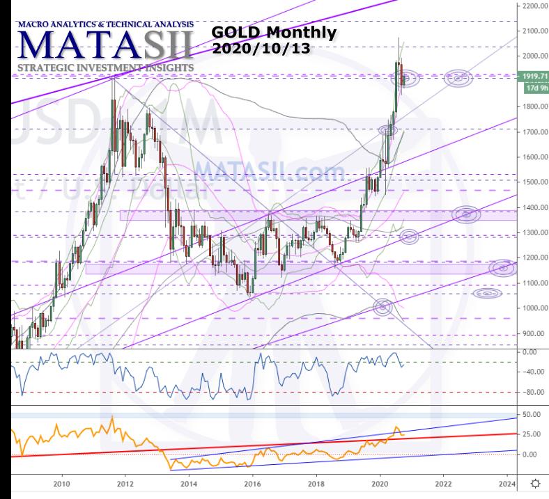 gold M WEB 20201013